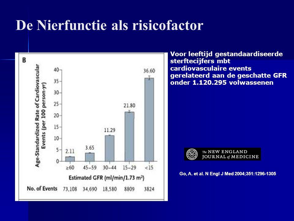 De Nierfunctie als risicofactor