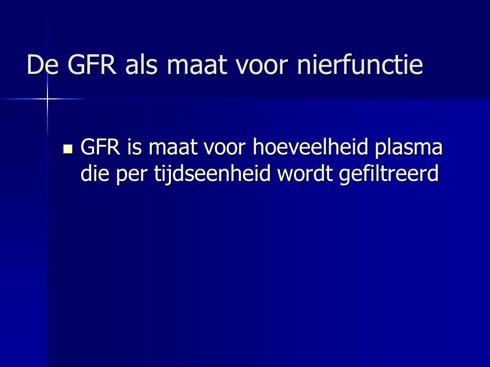 De GFR als maat voor nierfunctie