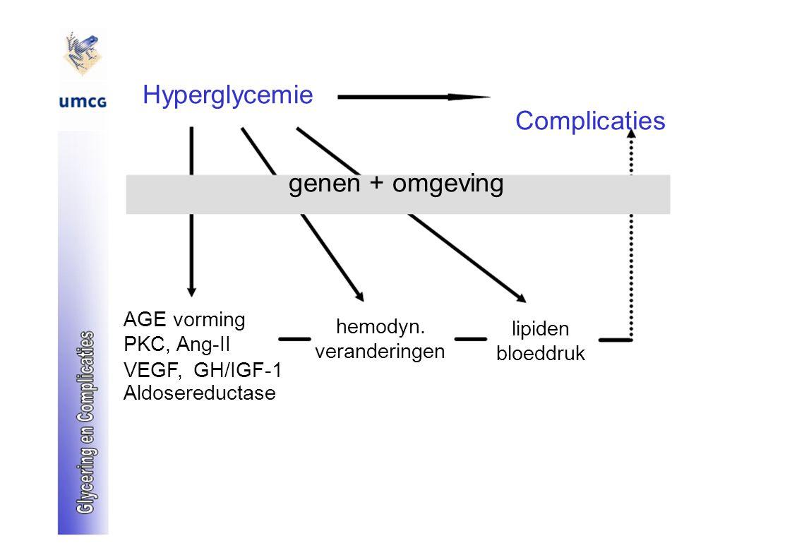 Complicaties genen + omgeving
