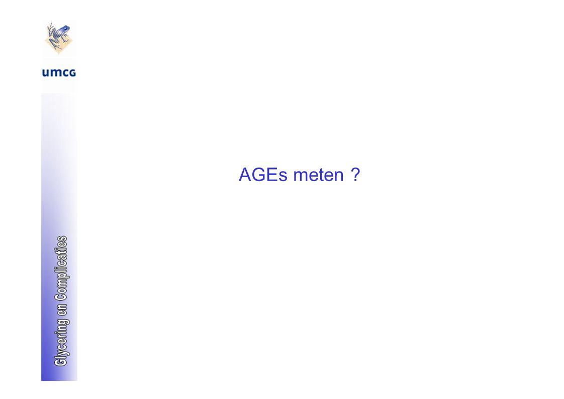 AGEs meten