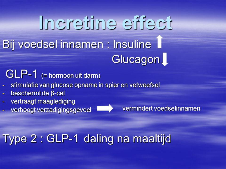 Incretine effect Bij voedsel innamen : Insuline Glucagon