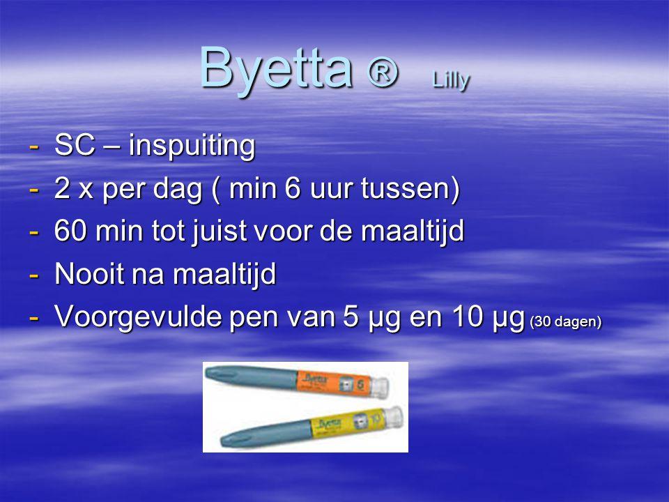 Byetta ® Lilly SC – inspuiting 2 x per dag ( min 6 uur tussen)