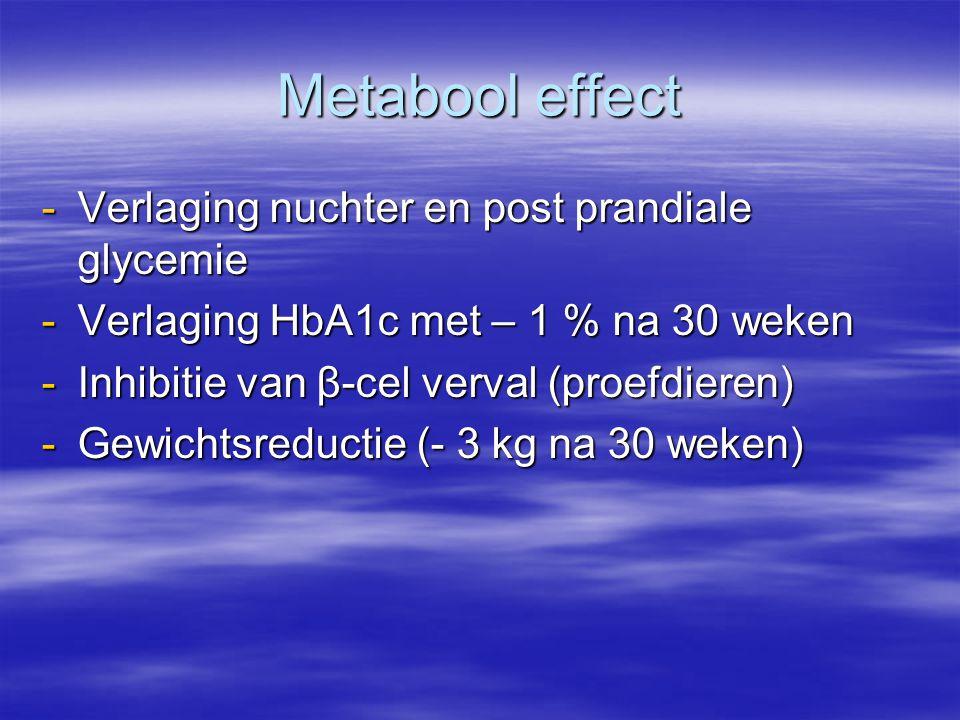 Metabool effect Verlaging nuchter en post prandiale glycemie