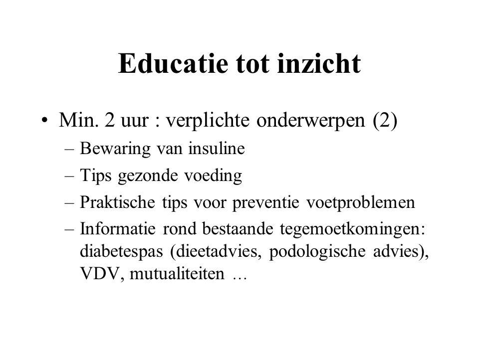 Educatie tot inzicht Min. 2 uur : verplichte onderwerpen (2)