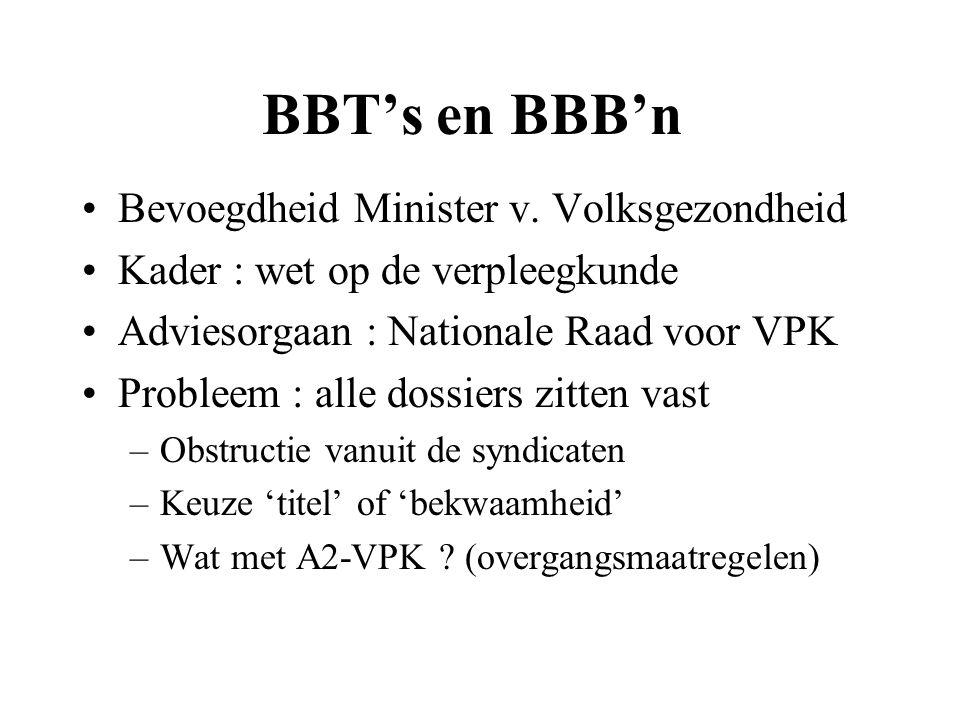 BBT's en BBB'n Bevoegdheid Minister v. Volksgezondheid