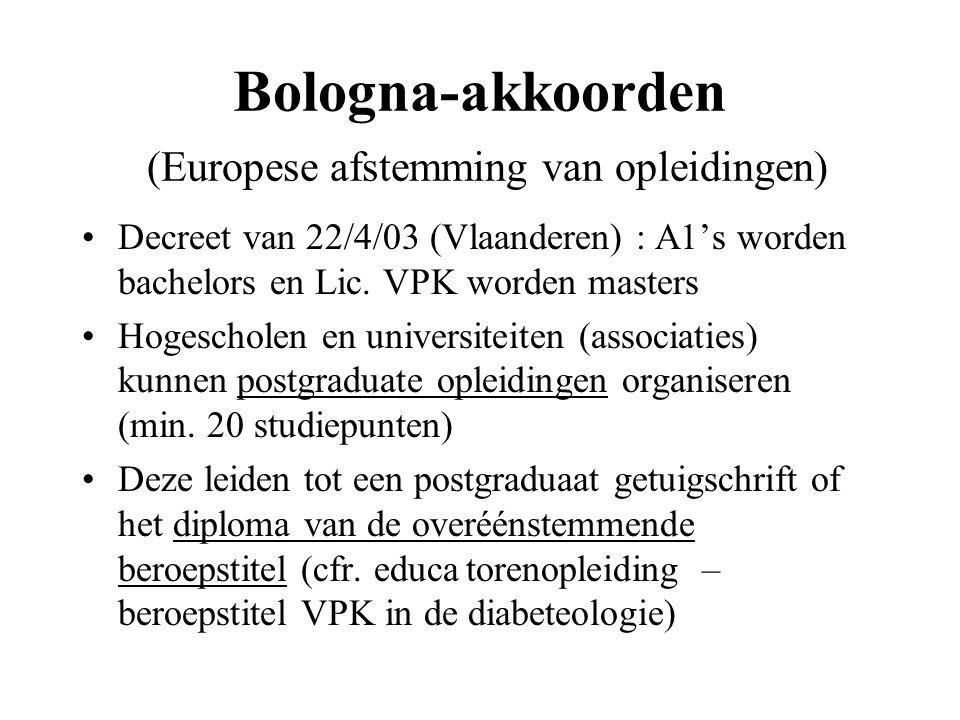 Bologna-akkoorden (Europese afstemming van opleidingen)