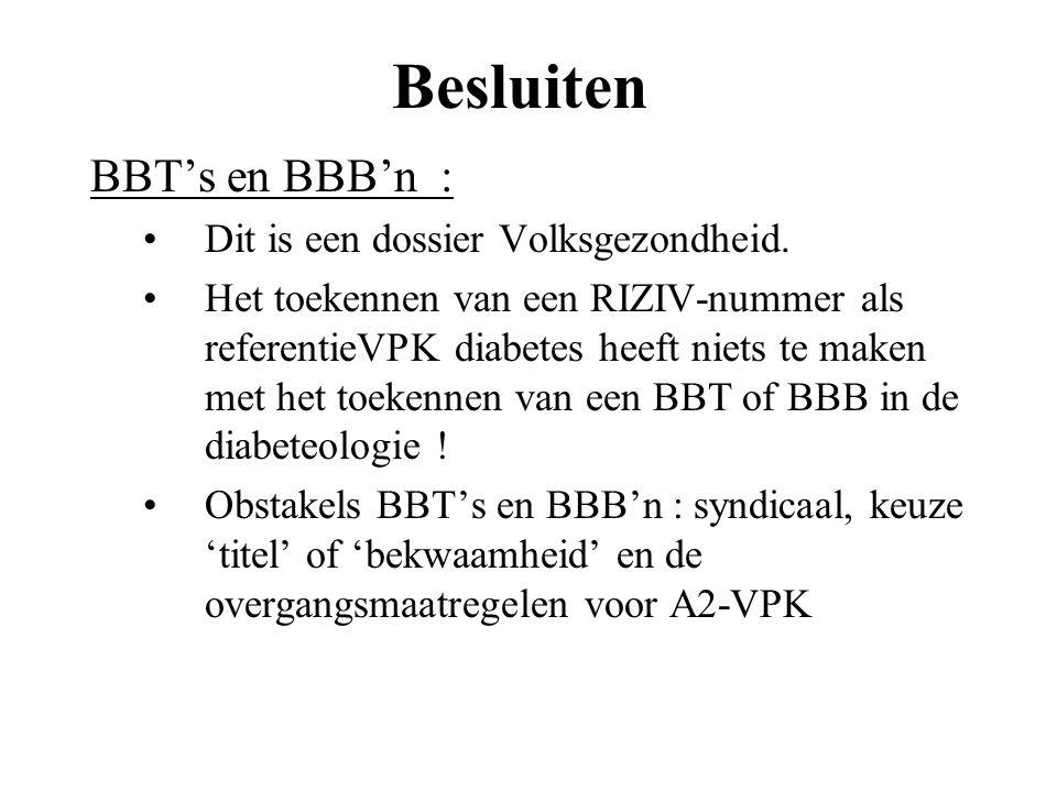 Besluiten BBT's en BBB'n : Dit is een dossier Volksgezondheid.