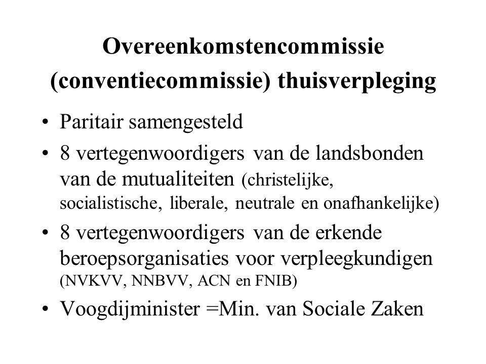 Overeenkomstencommissie (conventiecommissie) thuisverpleging