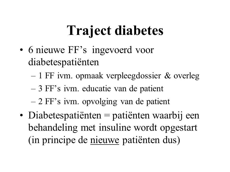 Traject diabetes 6 nieuwe FF's ingevoerd voor diabetespatiënten
