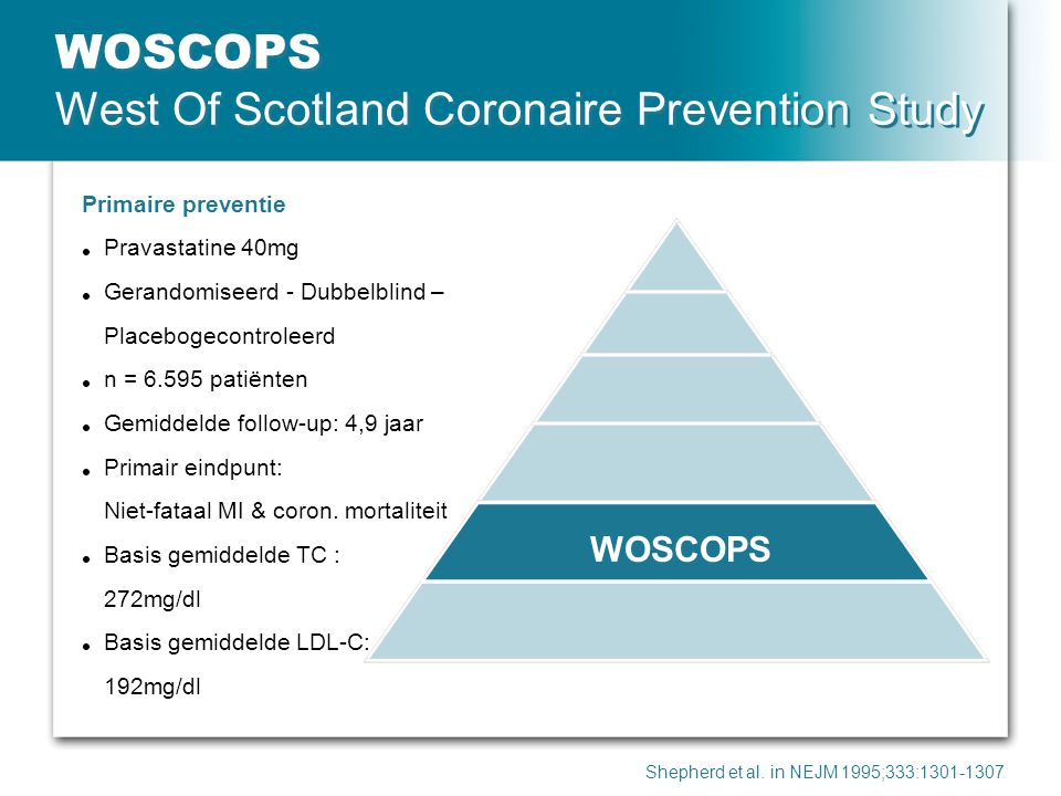 WOSCOPS West Of Scotland Coronaire Prevention Study