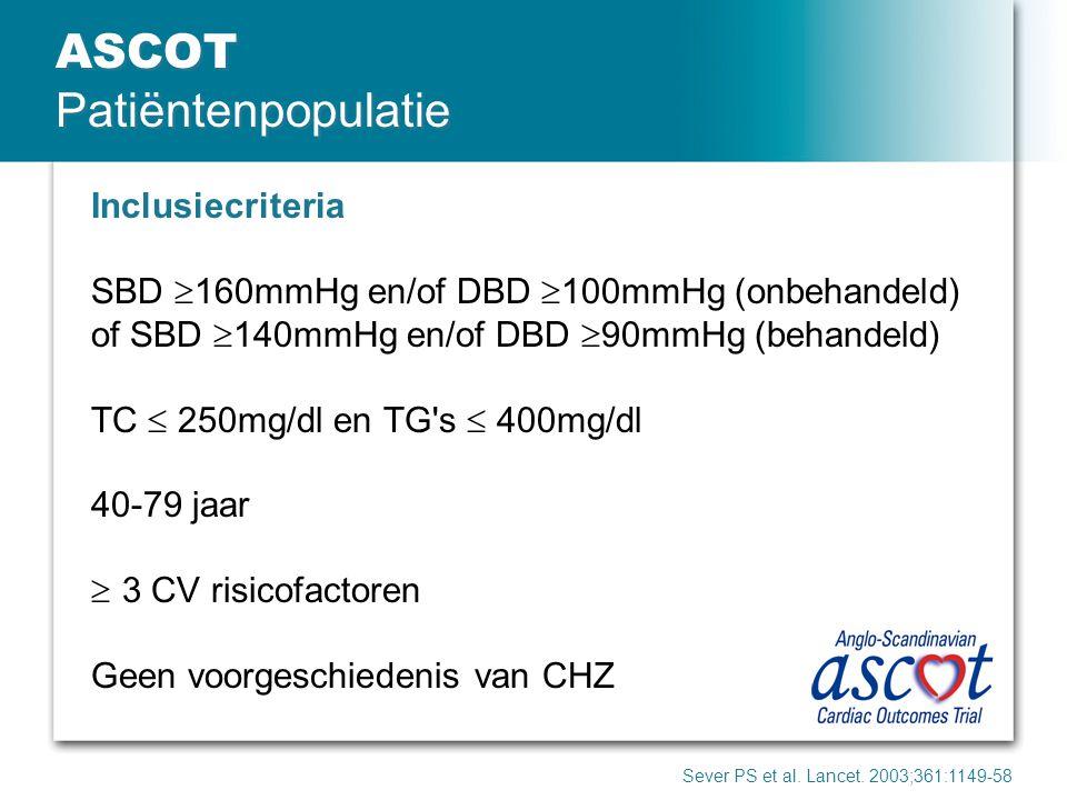ASCOT Patiëntenpopulatie
