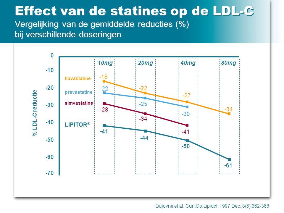Effect van de statines op de LDL-C Vergelijking van de gemiddelde reducties (%) bij verschillende doseringen
