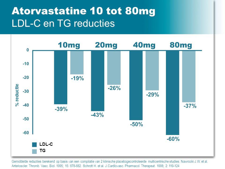 Atorvastatine 10 tot 80mg LDL-C en TG reducties