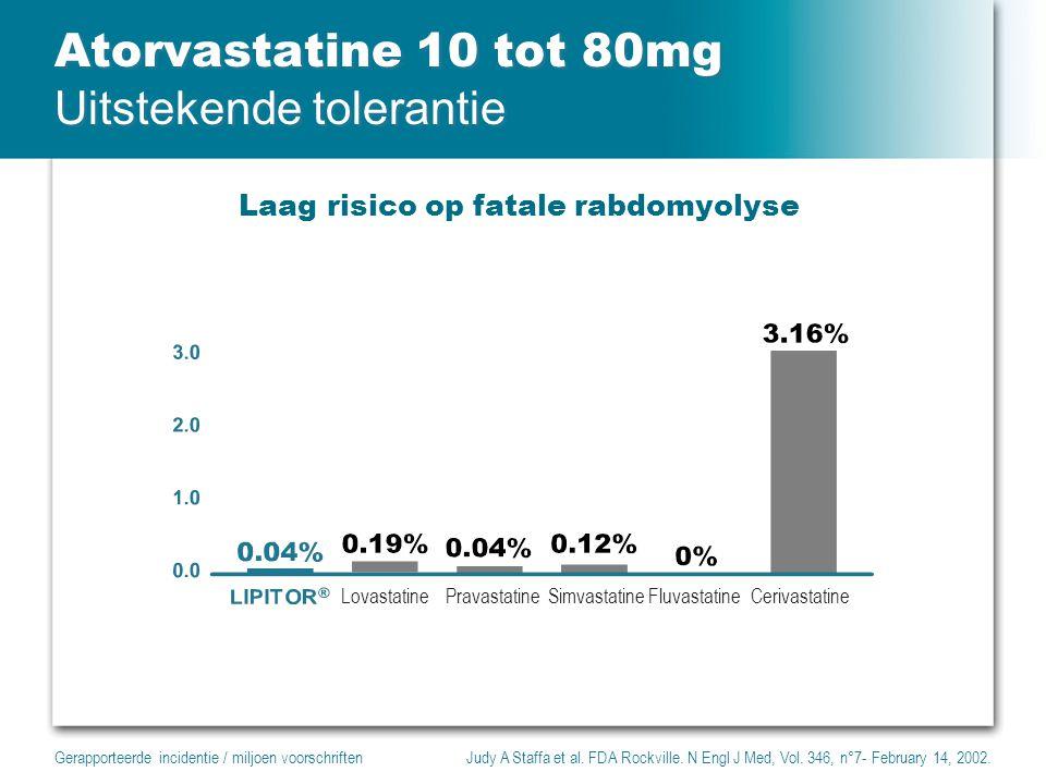 Atorvastatine 10 tot 80mg Uitstekende tolerantie