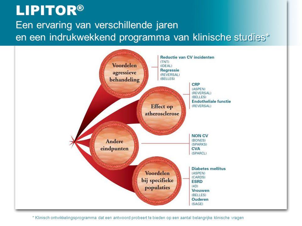 LIPITOR® Een ervaring van verschillende jaren en een indrukwekkend programma van klinische studies*