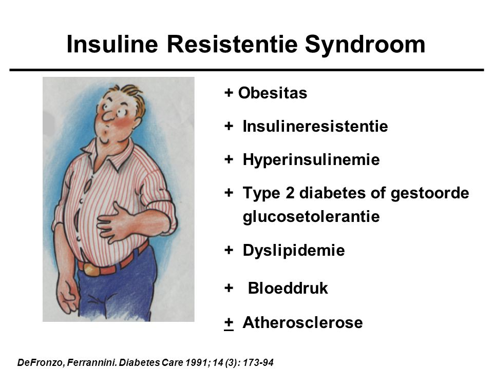 Insuline Resistentie Syndroom