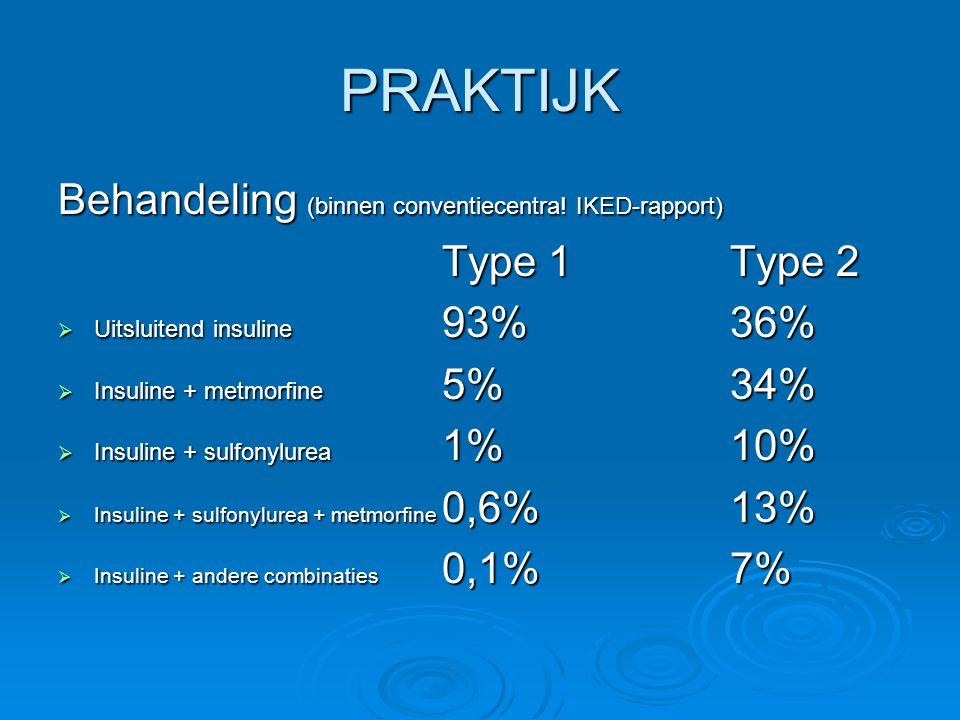 PRAKTIJK Behandeling (binnen conventiecentra! IKED-rapport)