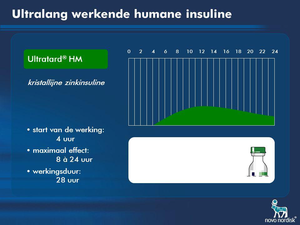 Ultralang werkende humane insuline