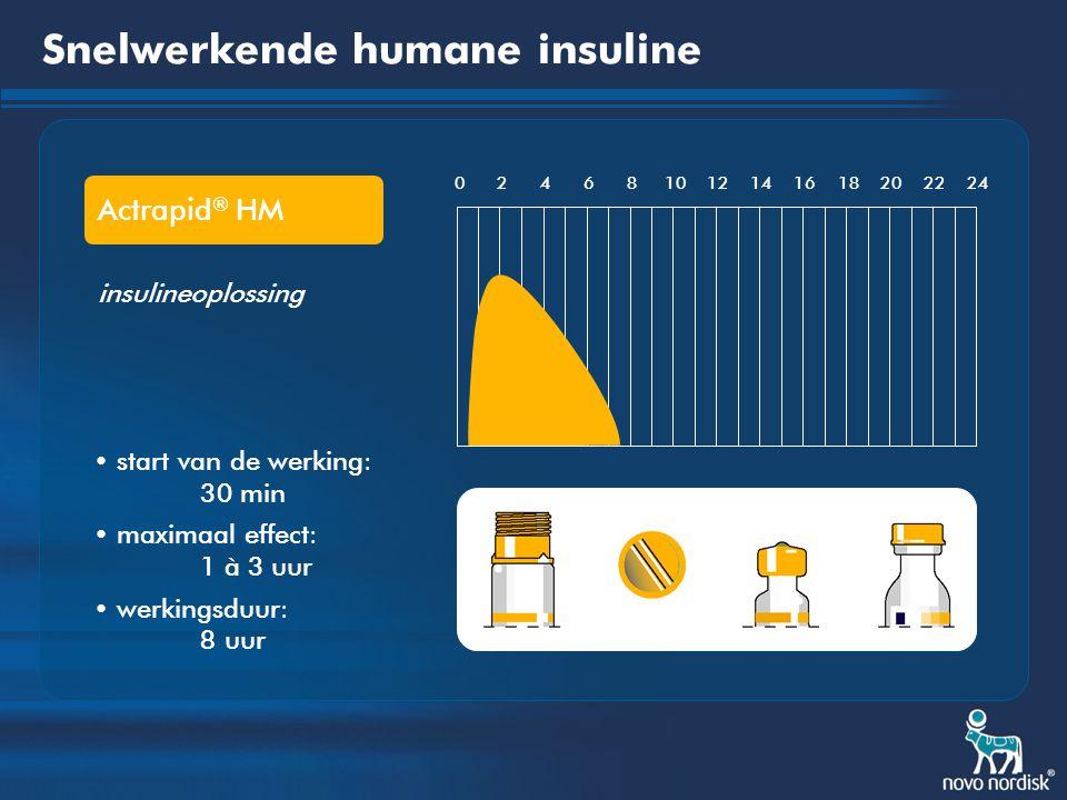 Snelwerkende humane insuline
