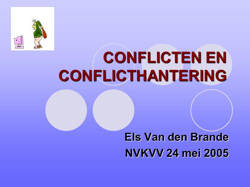 CONFLICTEN EN CONFLICTHANTERING