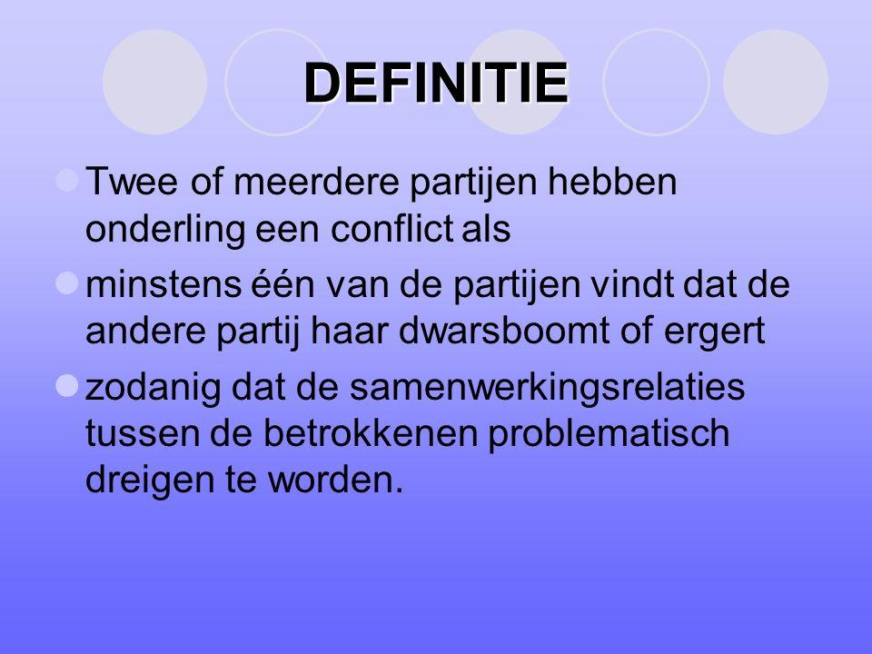 DEFINITIE Twee of meerdere partijen hebben onderling een conflict als