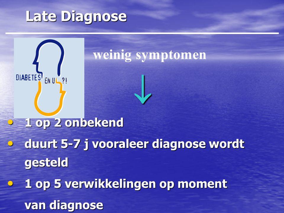  Late Diagnose weinig symptomen 1 op 2 onbekend