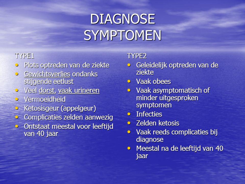 DIAGNOSE SYMPTOMEN TYPE1 Plots optreden van de ziekte