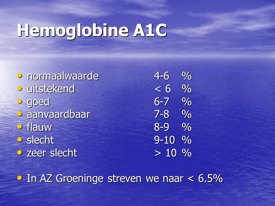 Hemoglobine A1C normaalwaarde 4-6 % uitstekend < 6 % goed 6-7 %