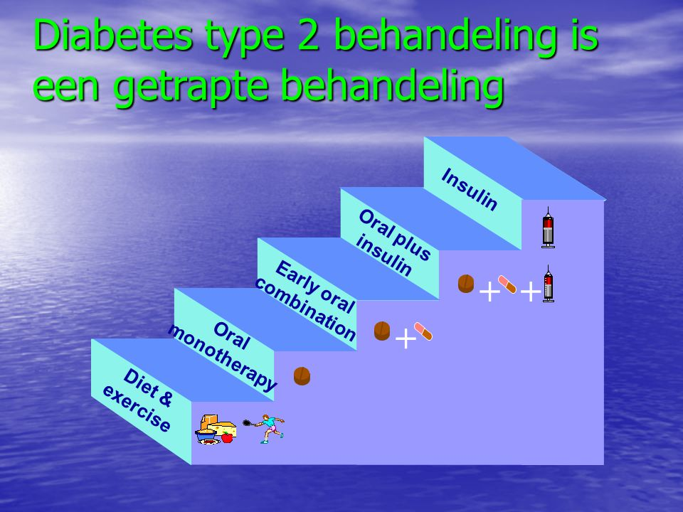 Diabetes type 2 behandeling is een getrapte behandeling