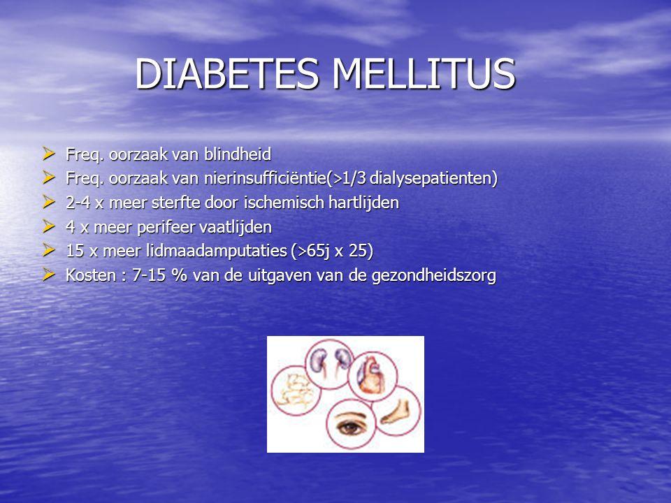 DIABETES MELLITUS Freq. oorzaak van blindheid