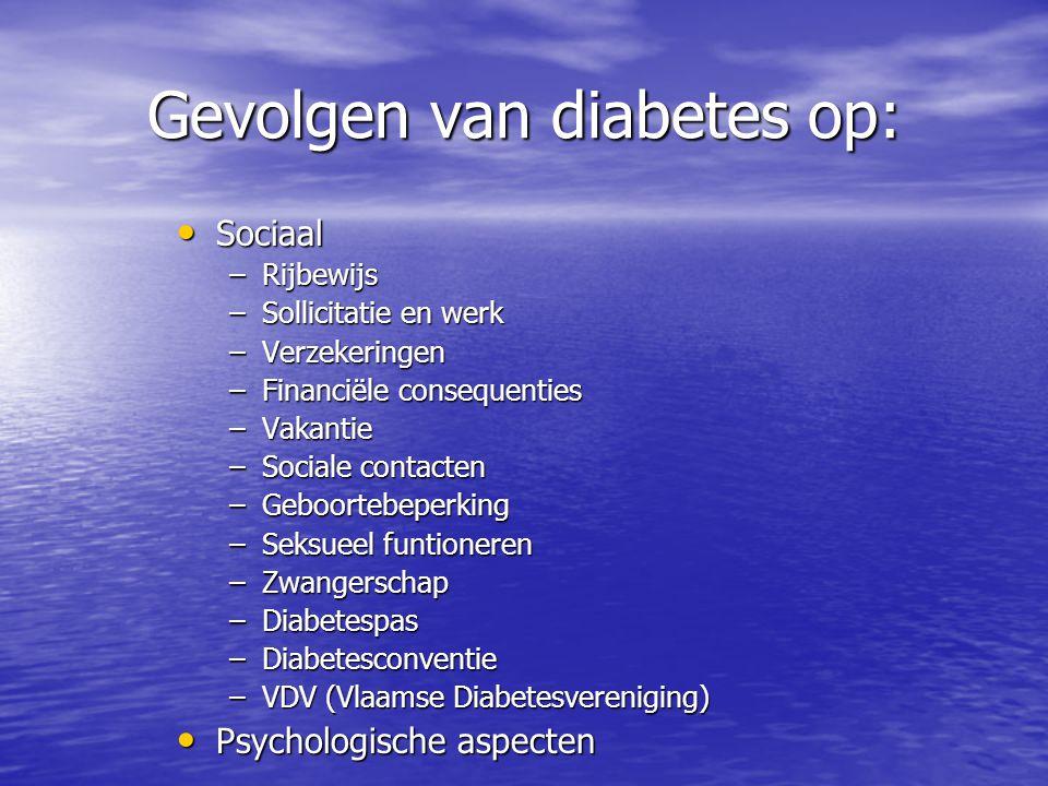 Gevolgen van diabetes op: