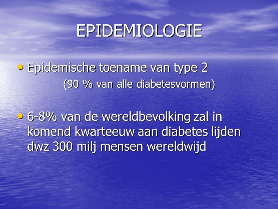 (90 % van alle diabetesvormen)