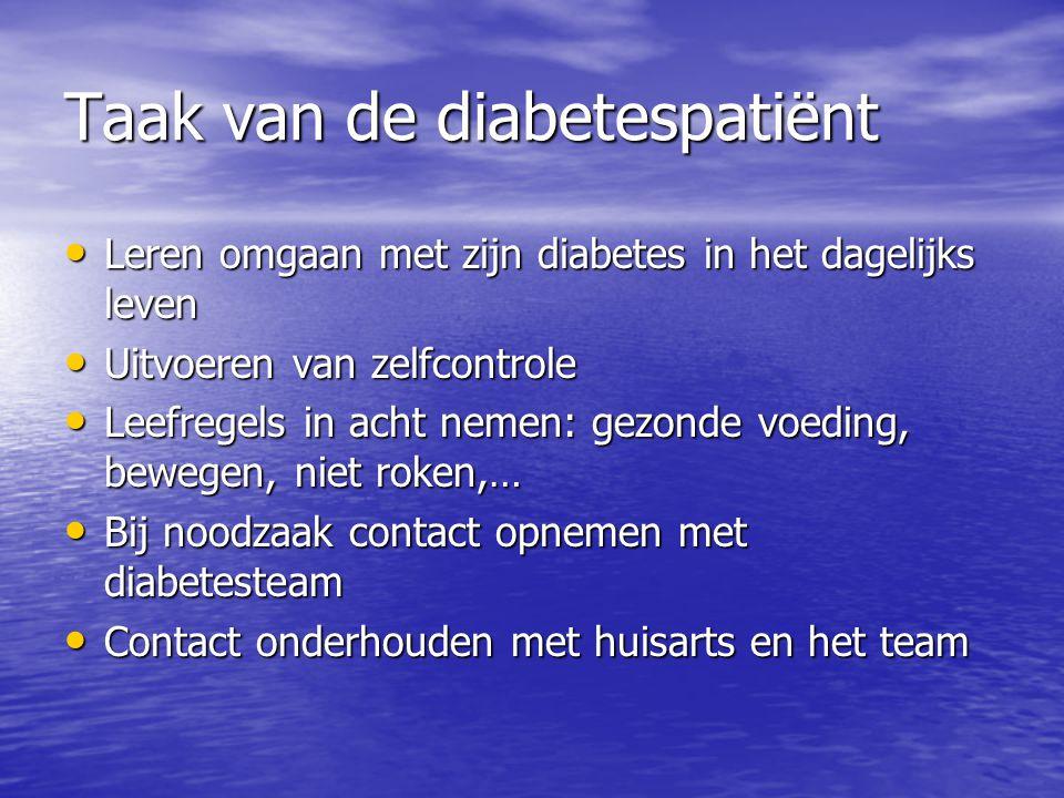 Taak van de diabetespatiënt
