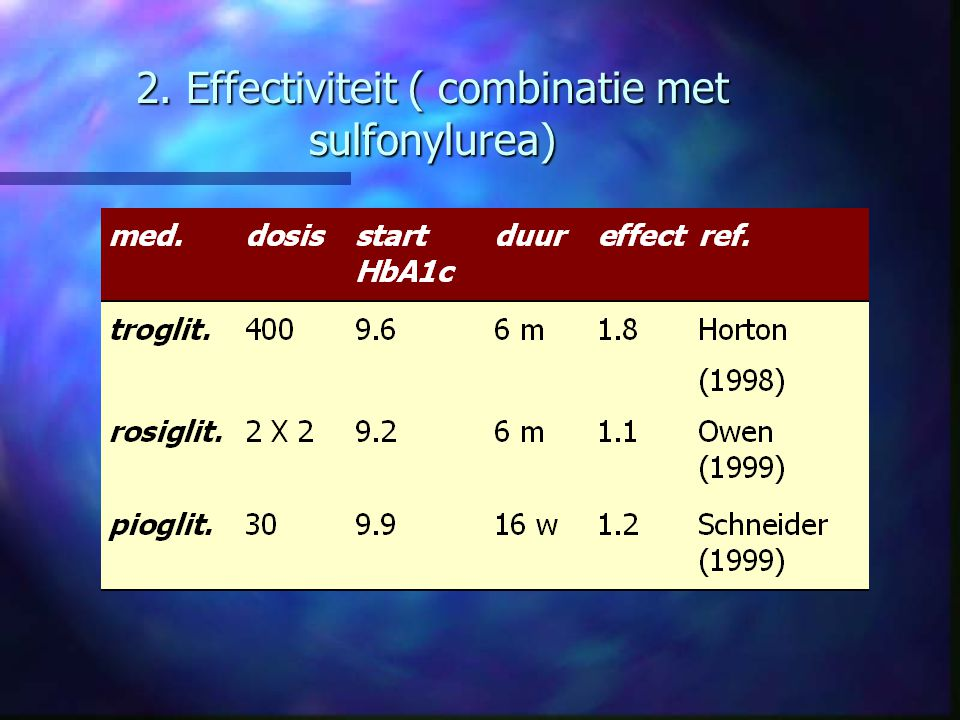 2. Effectiviteit ( combinatie met sulfonylurea)