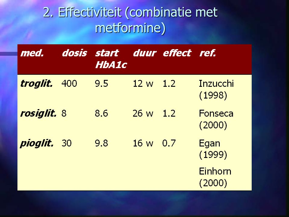 2. Effectiviteit (combinatie met metformine)