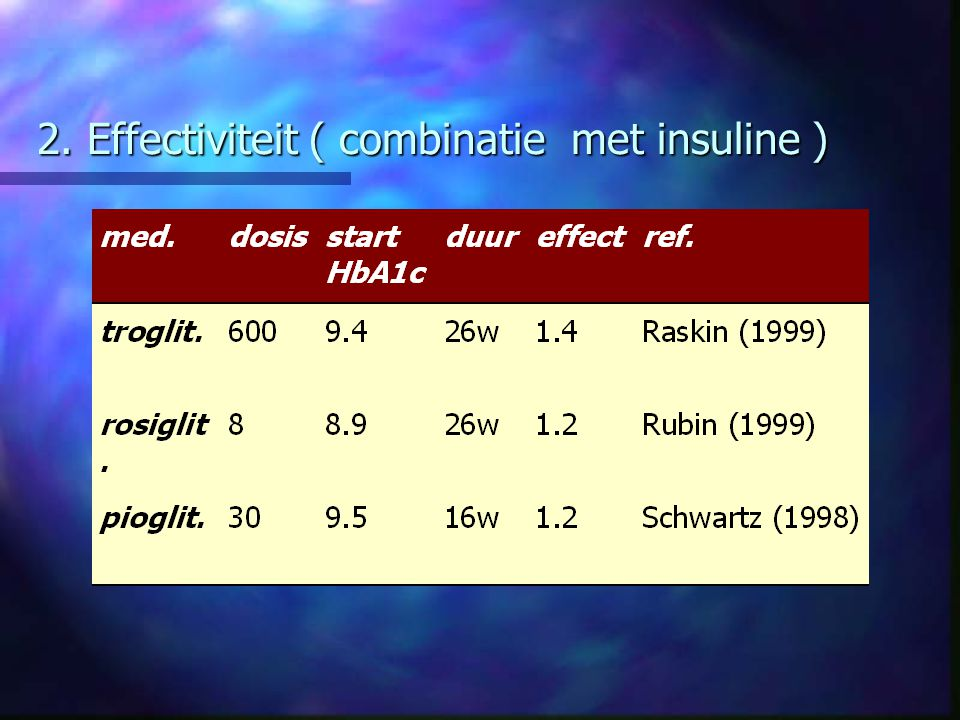 2. Effectiviteit ( combinatie met insuline )