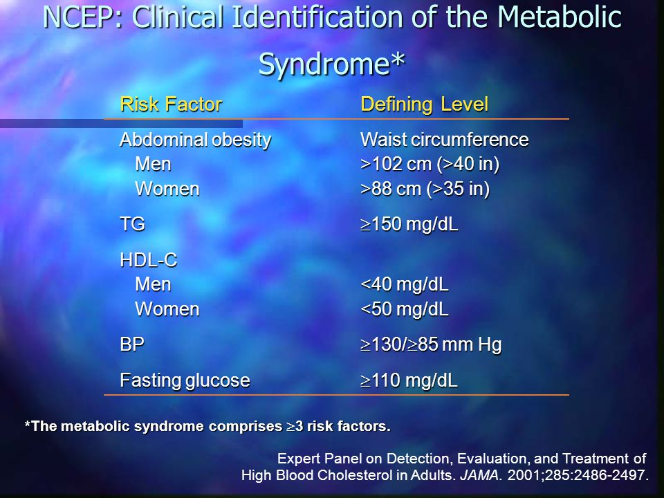 NCEP: Clinical Identification of the Metabolic Syndrome*
