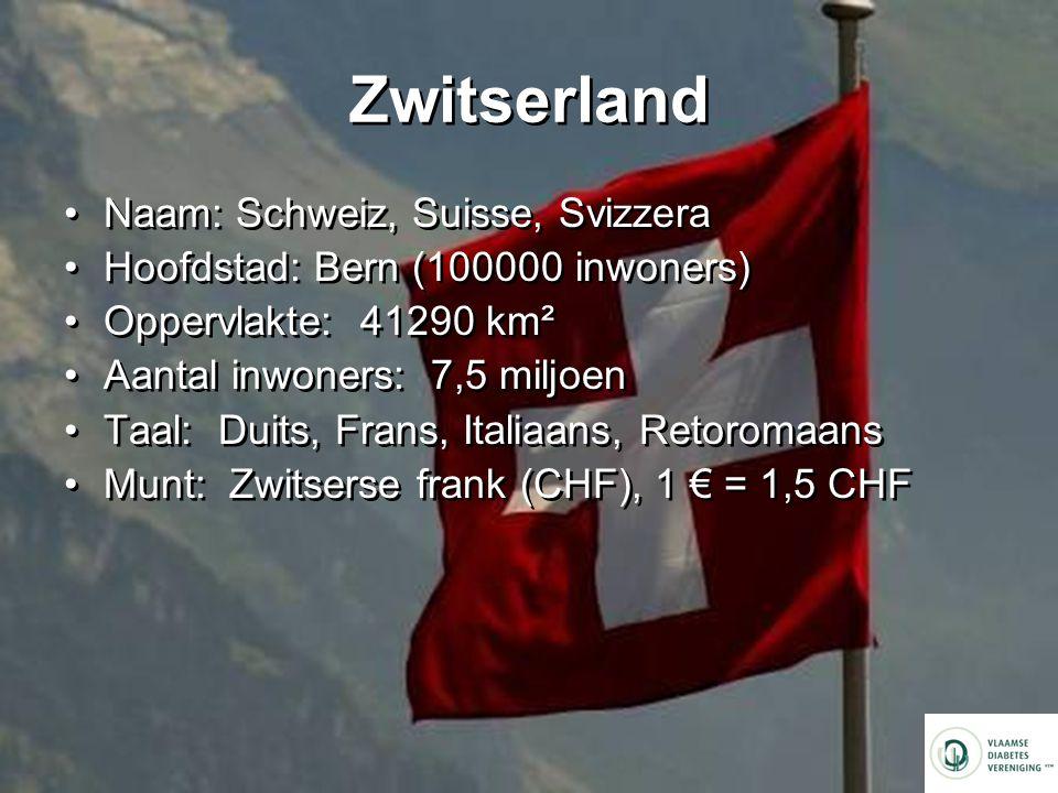 Zwitserland Naam: Schweiz, Suisse, Svizzera