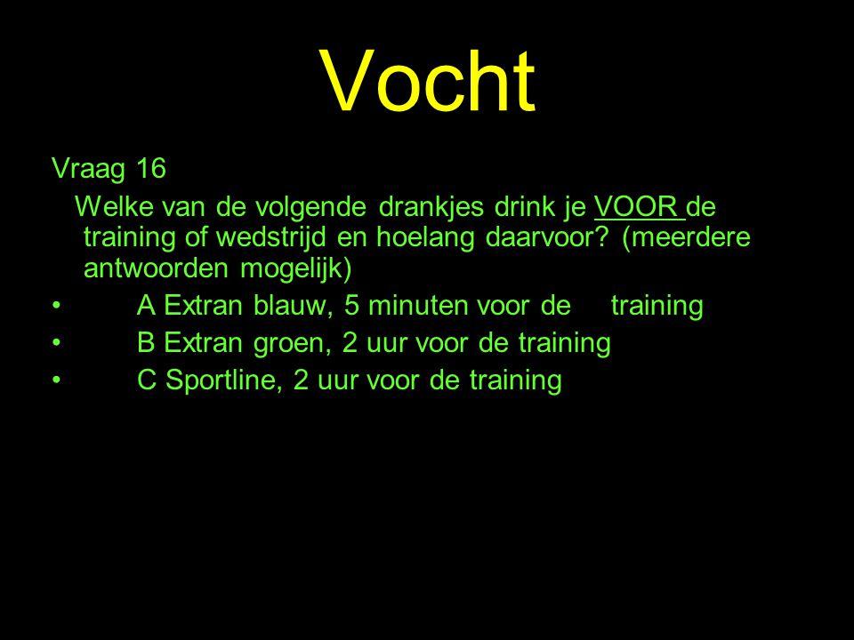 Vocht Vraag 16. Welke van de volgende drankjes drink je VOOR de training of wedstrijd en hoelang daarvoor (meerdere antwoorden mogelijk)