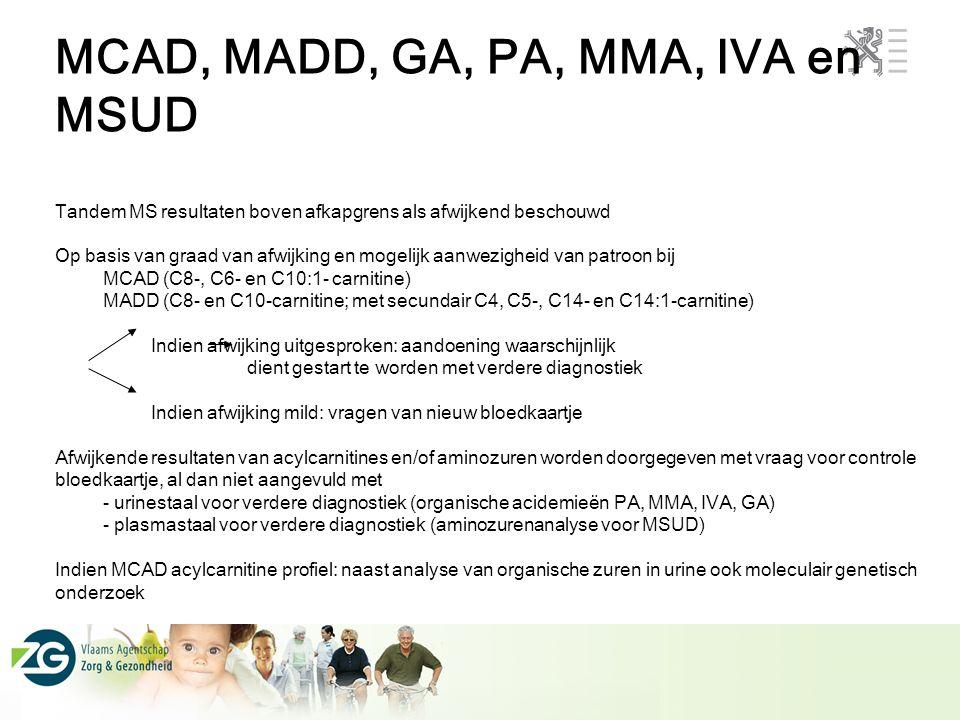 MCAD, MADD, GA, PA, MMA, IVA en MSUD