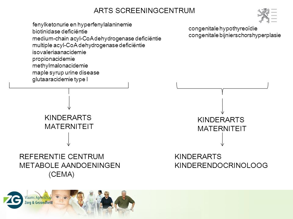 ARTS SCREENINGCENTRUM fenylketonurie en hyperfenylalaninemie