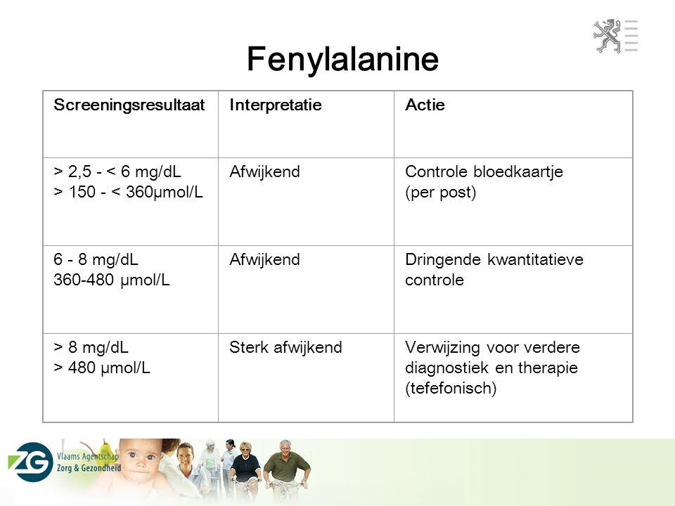 Fenylalanine Screeningsresultaat Interpretatie Actie