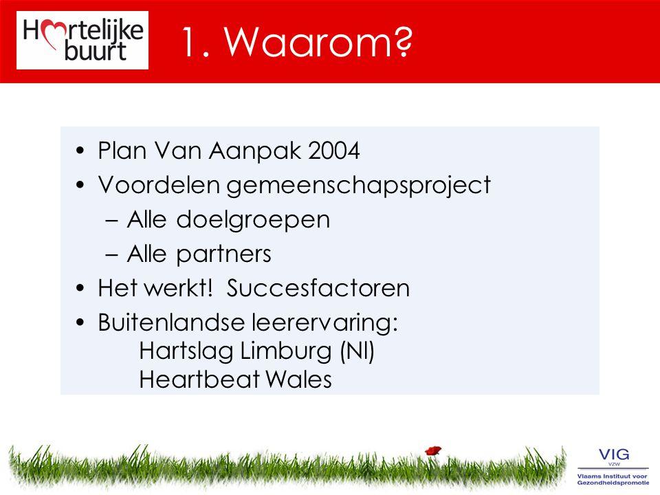 1. Waarom Plan Van Aanpak 2004 Voordelen gemeenschapsproject