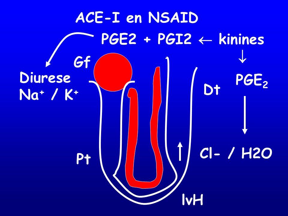 ACE-I en NSAID PGE2 + PGI2  kinines  Gf Diurese Na+ / K+ PGE2 Dt Cl- / H2O Pt lvH