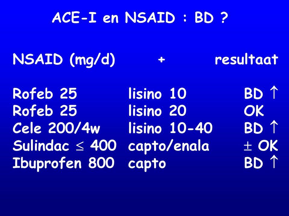 ACE-I en NSAID : BD NSAID (mg/d) + resultaat. Rofeb 25 lisino 10 BD  Rofeb 25 lisino 20 OK.