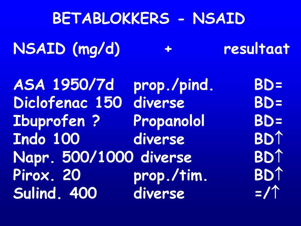 BETABLOKKERS - NSAID NSAID (mg/d) + resultaat. ASA 1950/7d prop./pind. BD= Diclofenac 150 diverse BD=