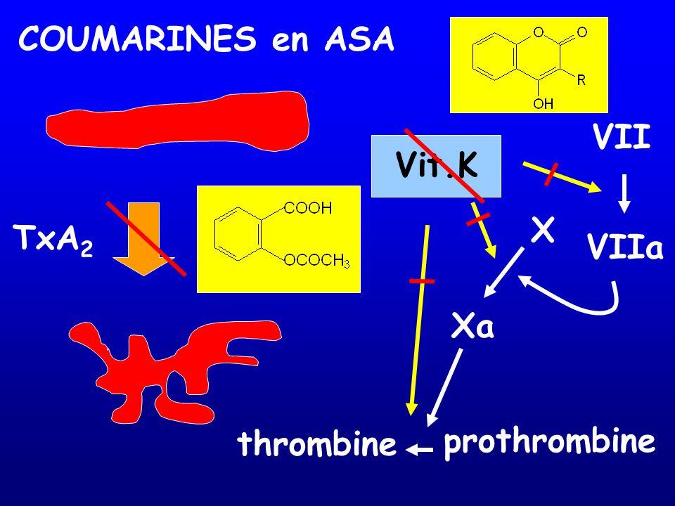 COUMARINES en ASA VII Vit.K X TxA2 VIIa Xa thrombine prothrombine