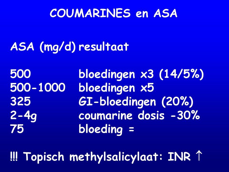 COUMARINES en ASA ASA (mg/d) resultaat. 500 bloedingen x3 (14/5%) 500-1000 bloedingen x5. 325 GI-bloedingen (20%)