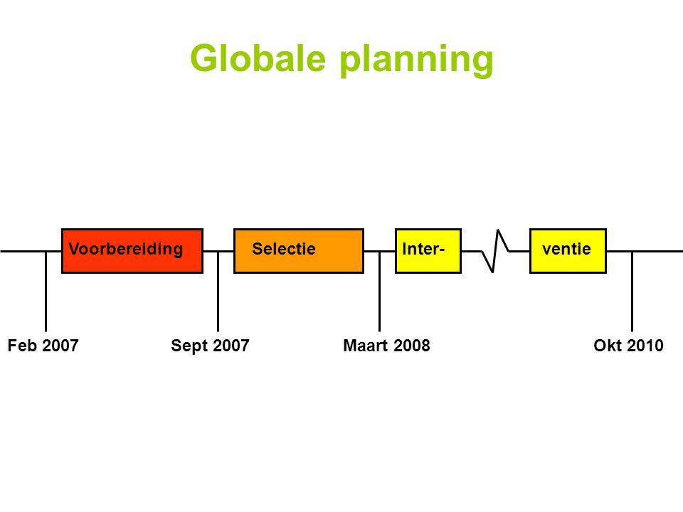 Globale planning Voorbereiding Selectie Inter- ventie Feb 2007