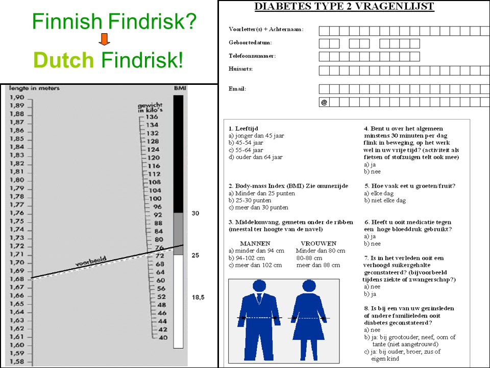 Finnish Findrisk Dutch Findrisk!